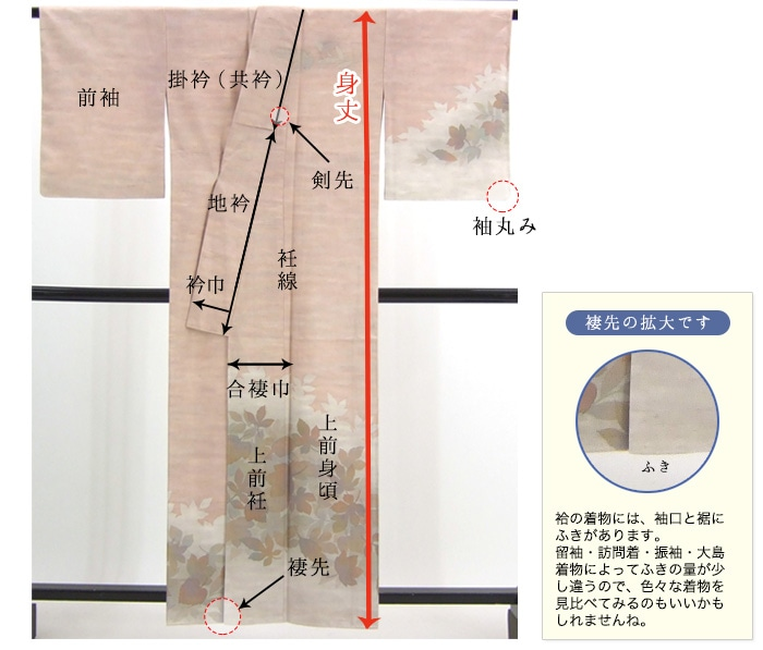 図:着物の各部名称(後側)
