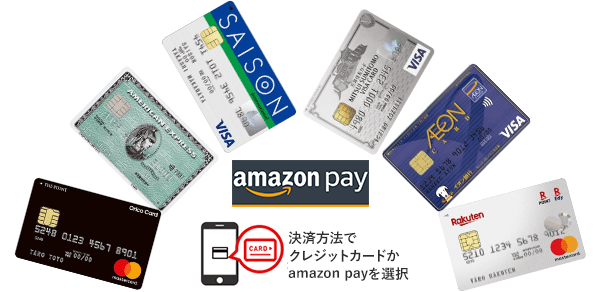 質ウエダ公式オンラインショップではクレジットカード決済でお買い物をすると5%が還元対象となります