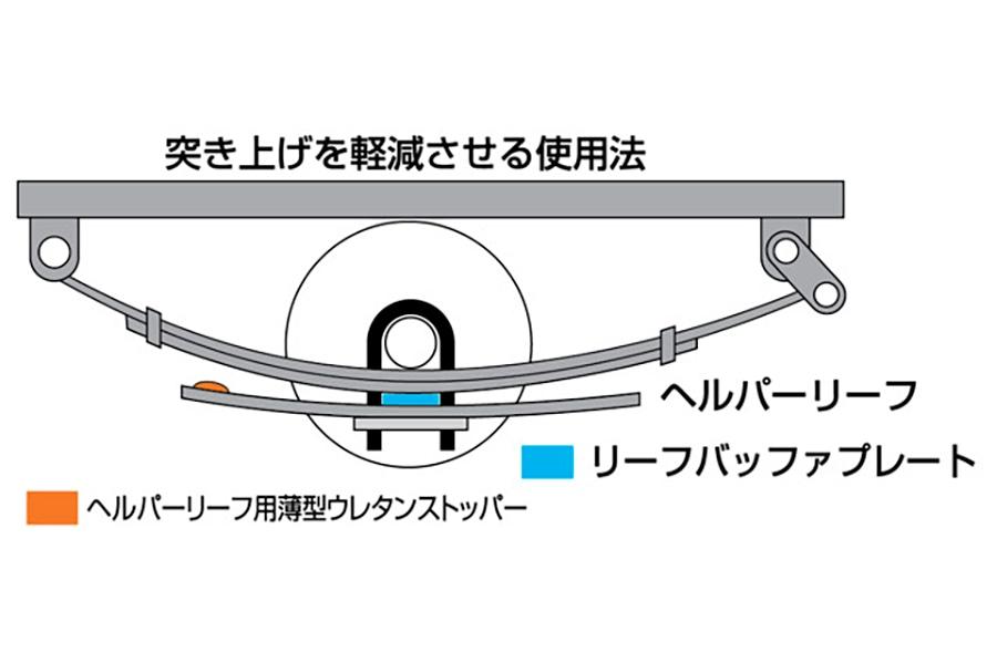 ユーアイビークル/UIvehicle ハイエース/HIACE