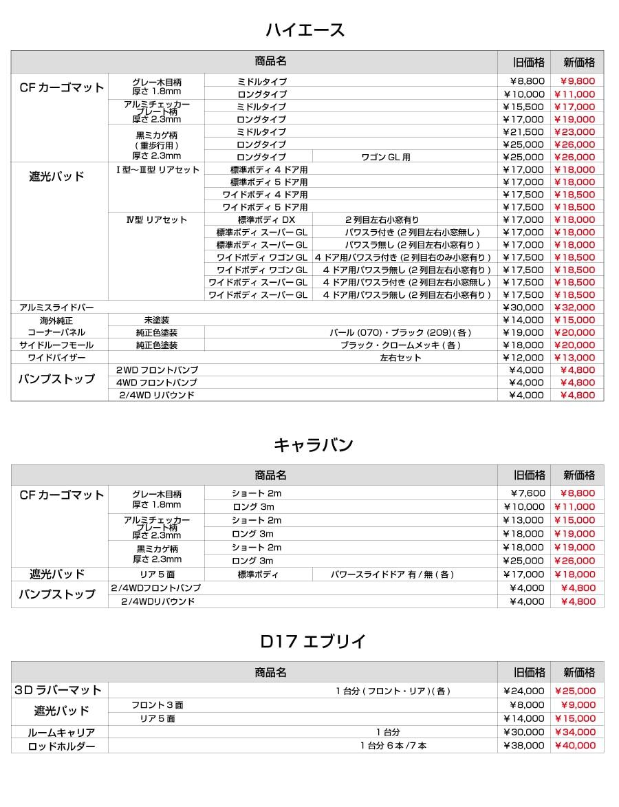 201904一部商品価格改定