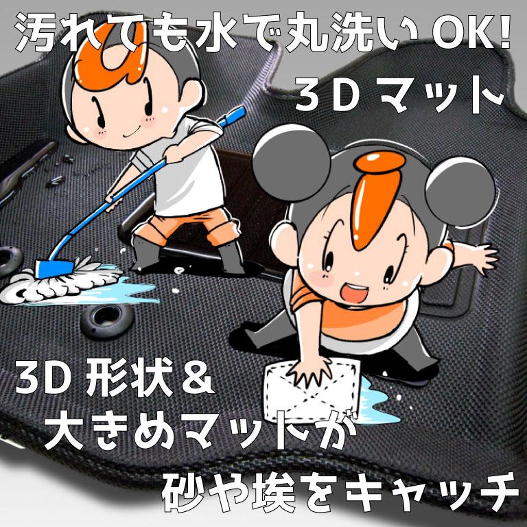 3Dラバーマット
