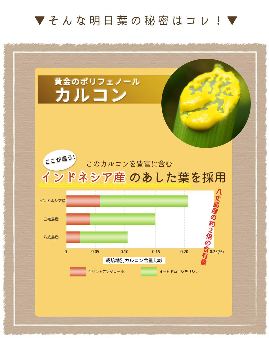 黄金のポリフェノール、カルコンが豊富に含まれています。