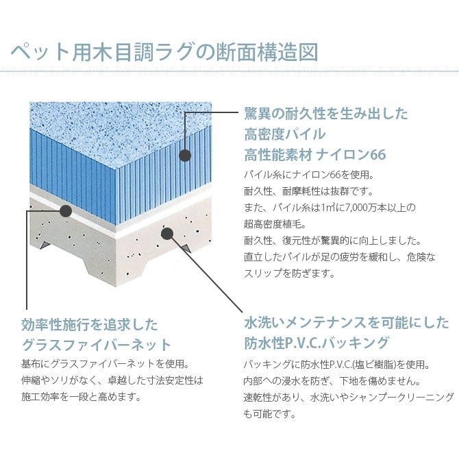 ペット用木目調マット 60×150cm  ペット カーペット マット ラグ 洗える 傷防止 防音 滑り止め 保護マット 猫 犬
