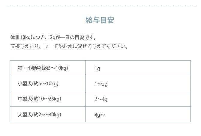 AnimaStrath アニマストラス 顆粒タイプ 20g  猫用 犬用 100%天然 サプリメント アニマストラス ハーブ 酵母