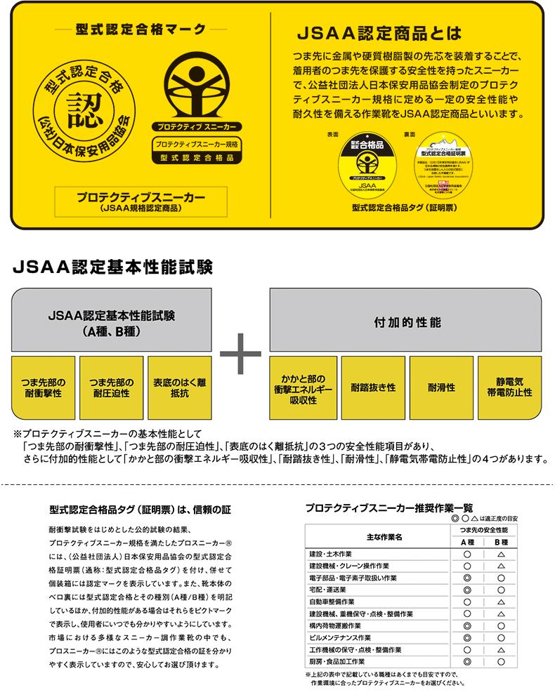 JSAA認定商品説明