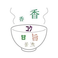 オトコのしゃん 味のイメージ