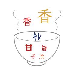 蔵出茶503 味のイメージ