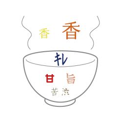 魚がし玄米茶 味のイメージ