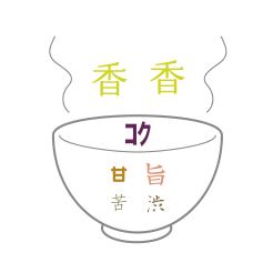 芽茶丸 味のイメージ