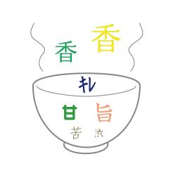 新茶 これ 味のイメージ