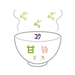 新茶 お茶畑 味のイメージ
