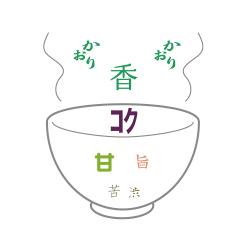 新茶粉 味のイメージ
