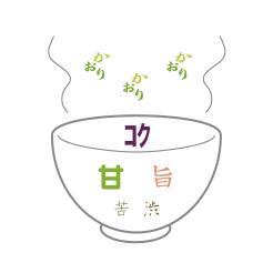 水煎茶 茶ぽん 味のイメージ