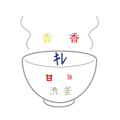 水出し煎茶パック 味のイメージ