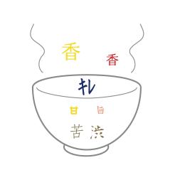 緑茶パックA 味のイメージ