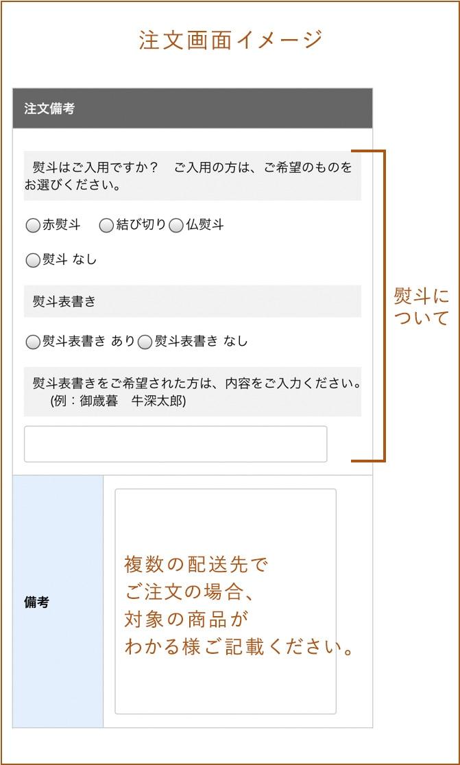 注文画面イメージ(熨斗)