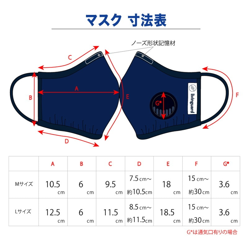 マスク寸法表