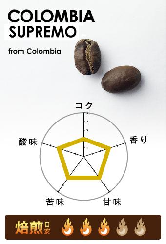 コロンビア EX