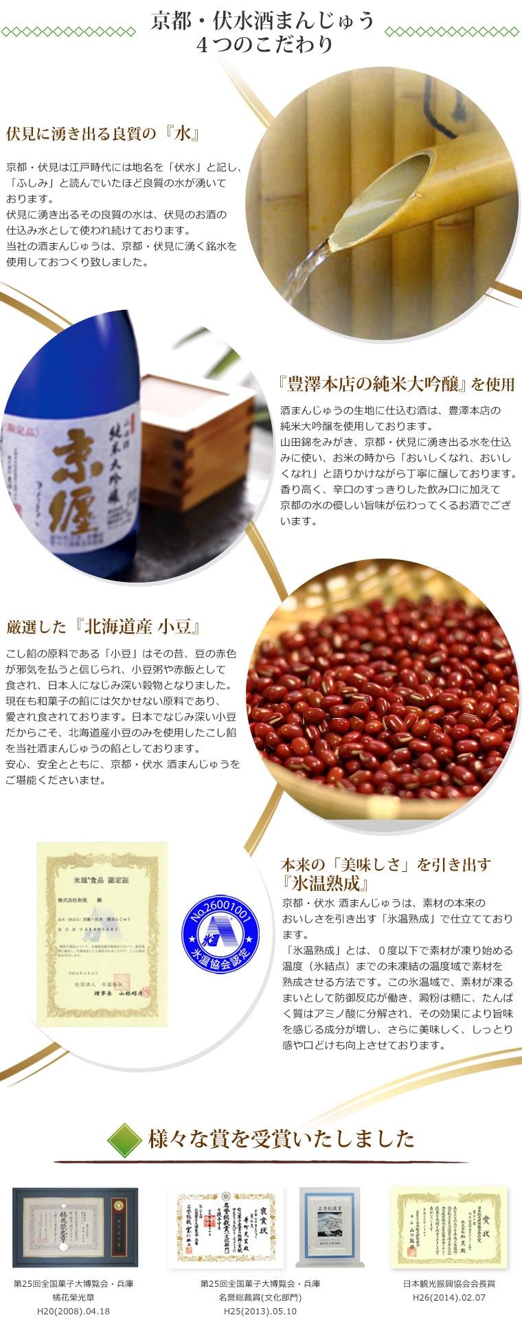 京都・伏水酒まんじゅう 4つのこだわり
