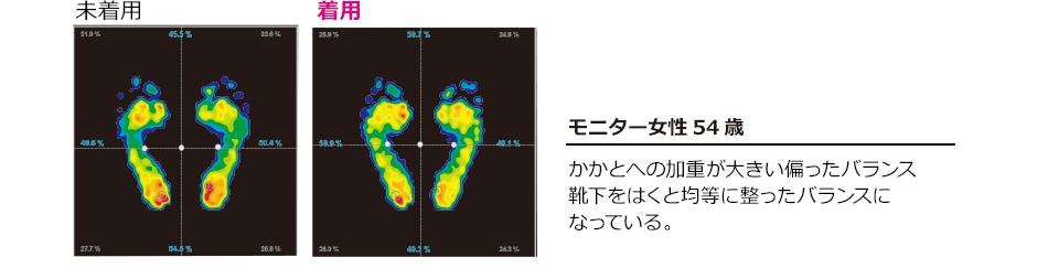 靴下をはくと均等に整ったバランスになっている。