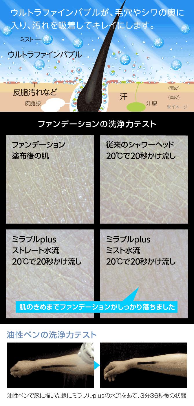 ミラブル ミラブル (シャワーヘッド) ウルトラファインミスト