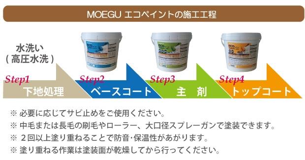 MOEGUエコペイントの施工工程