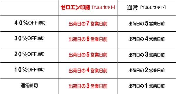 ◆40%OFF通常締切:出荷日の7営業日前 ◆通常締切:出荷日の3営業日前]