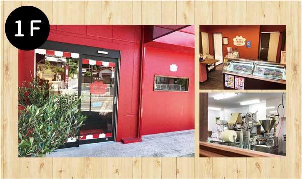 工場併設の直売店 ぎょうざの横濱黄河