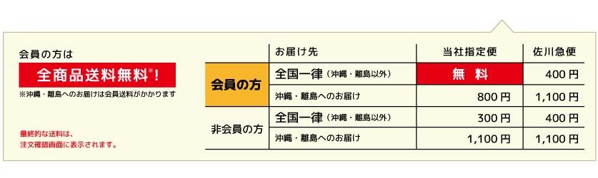 最終的な送料は注文確認画面に表示されます。
