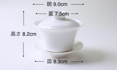 蓋碗サイズ
