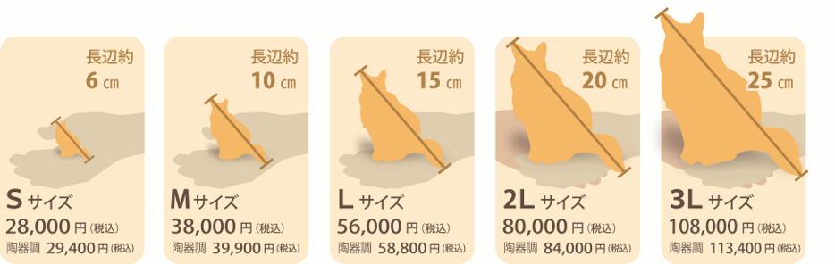 フィギュアのサイズ