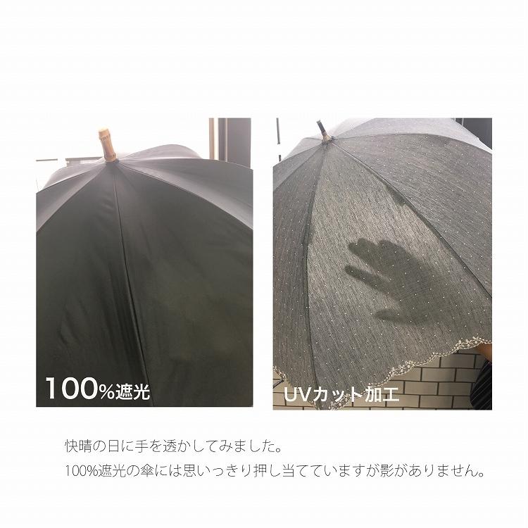 日傘 サブ画像3