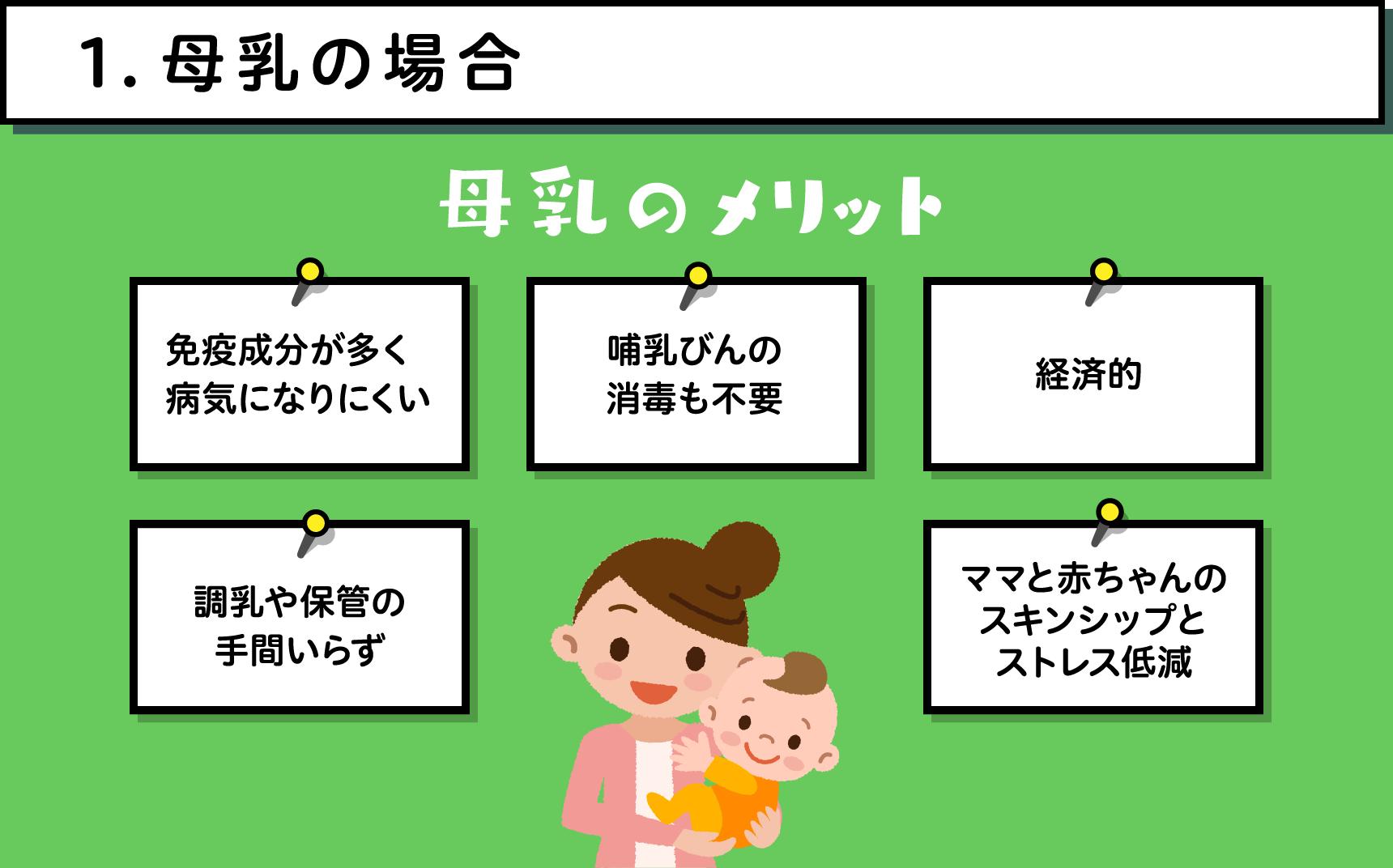 母乳の場合