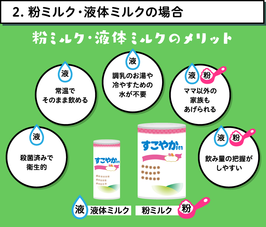 粉ミルク・液体ミルクの場合