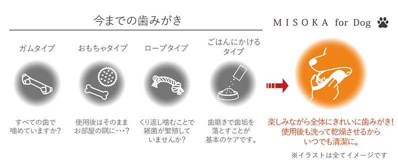 愛犬用歯磨きグッズMISOKA for Dog 使いやすさ・磨きやすさの秘密はミトン型!