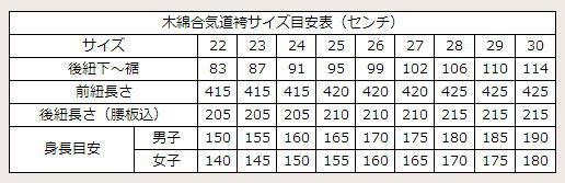 木綿合気道袴サイズ目安表