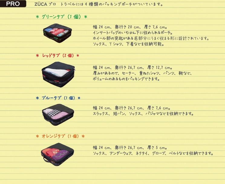 ZUCA プロ トラベルには4種類のパッキングポーチがついています。